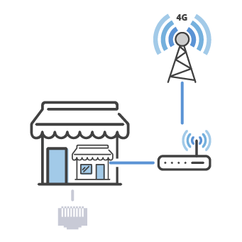 out-of-the-box-wifi2x